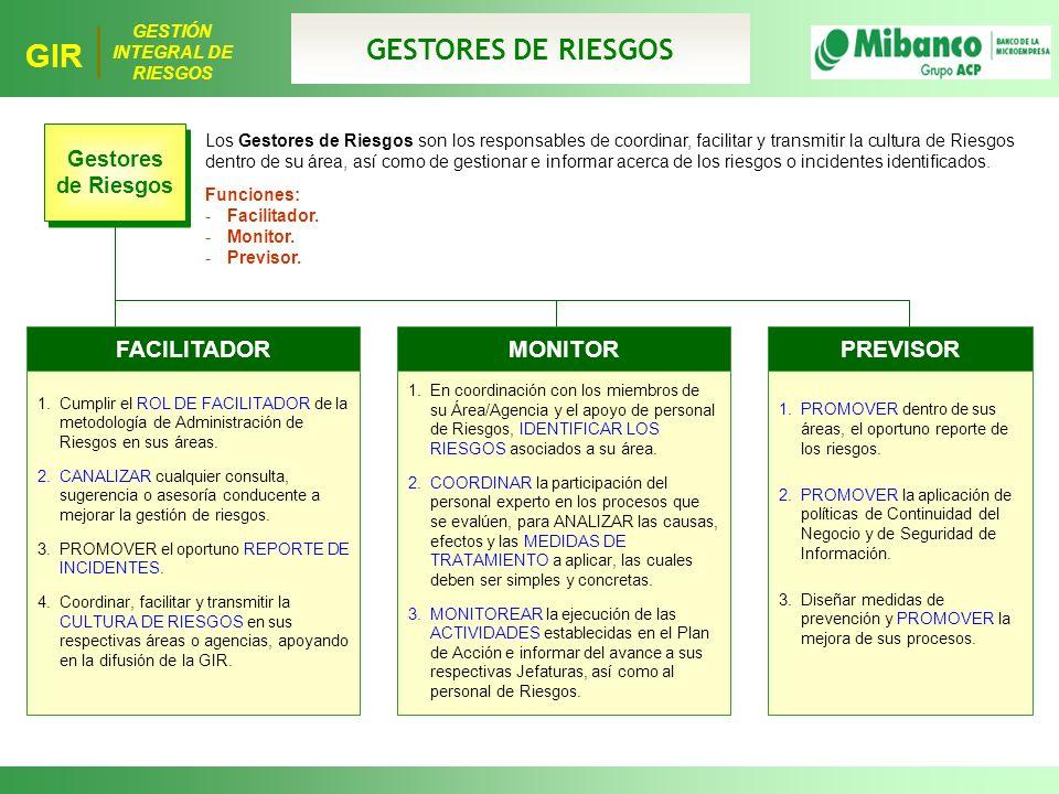 GESTORES DE RIESGOS FACILITADOR MONITOR PREVISOR Gestores de Riesgos
