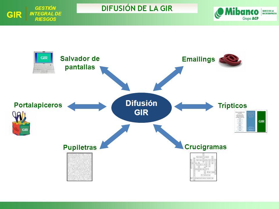 DIFUSIÓN DE LA GIR Difusión GIR Salvador de pantallas Emailings