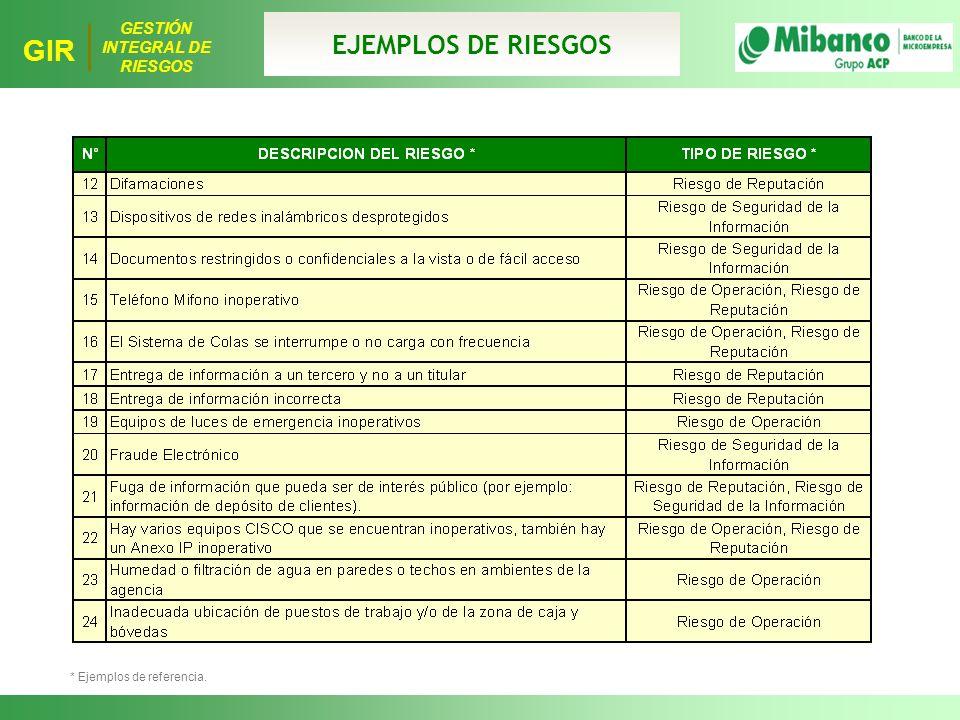 EJEMPLOS DE RIESGOS * Ejemplos de referencia.