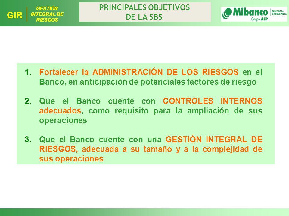 GESTIÓN INTEGRAL DE RIESGOS PRINCIPALES OBJETIVOS
