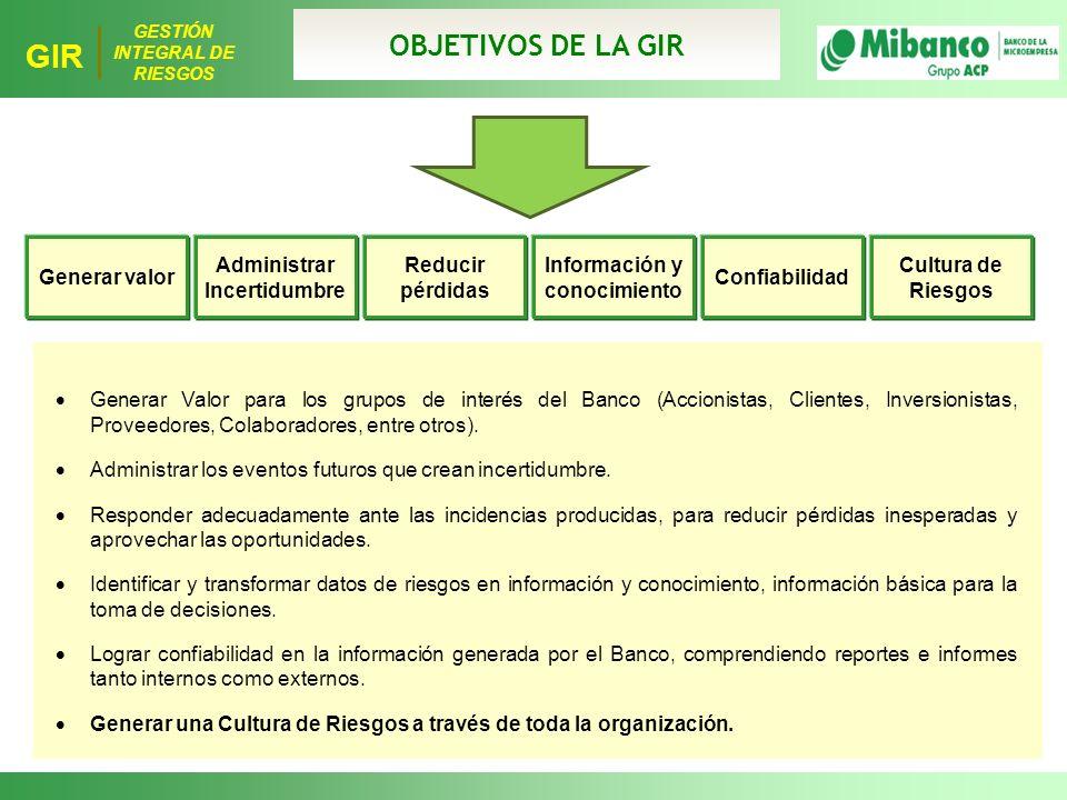 Administrar Incertidumbre Información y conocimiento