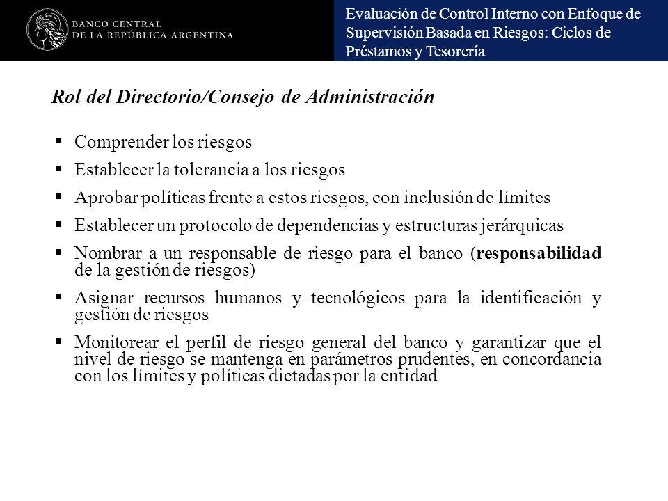 Rol del Directorio/Consejo de Administración