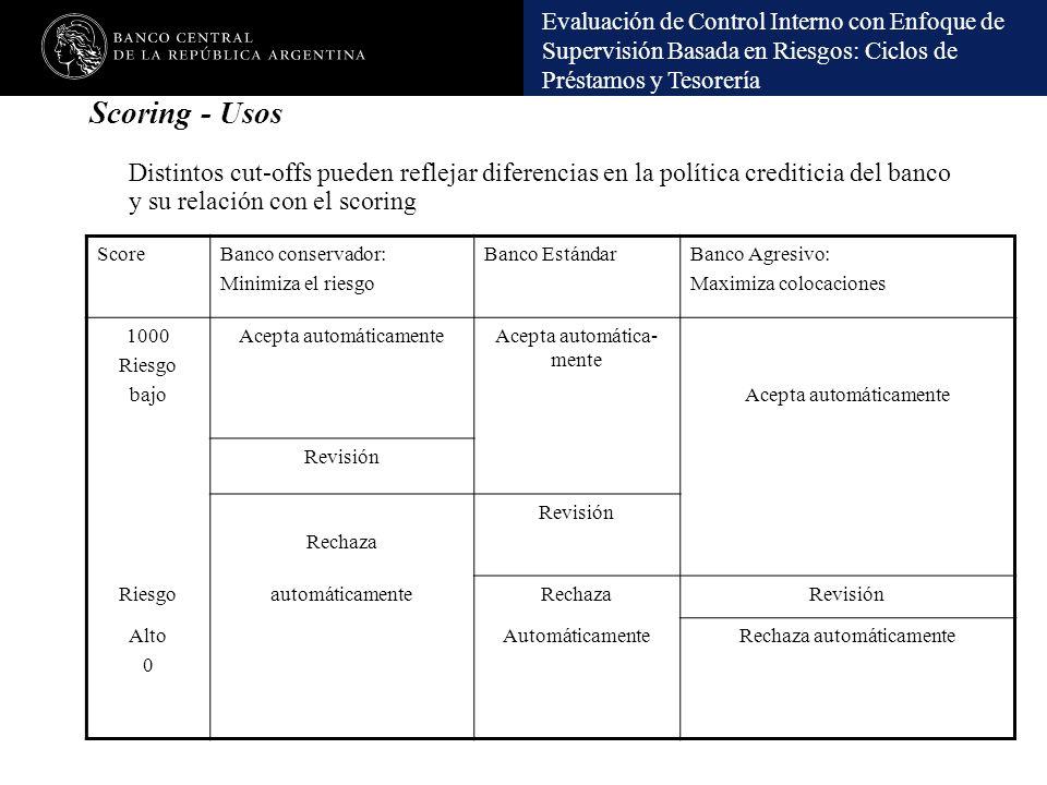 Scoring - Usos Distintos cut-offs pueden reflejar diferencias en la política crediticia del banco y su relación con el scoring.