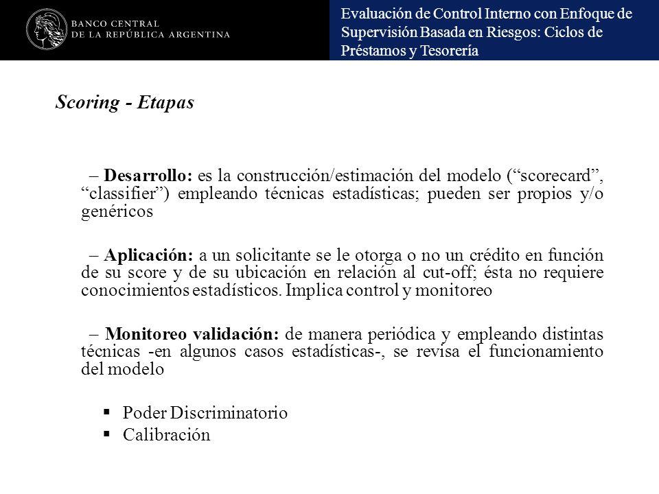 Scoring - Etapas