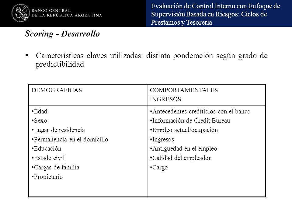 Scoring - Desarrollo Características claves utilizadas: distinta ponderación según grado de predictibilidad.