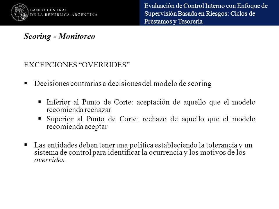 Scoring - Monitoreo EXCEPCIONES OVERRIDES