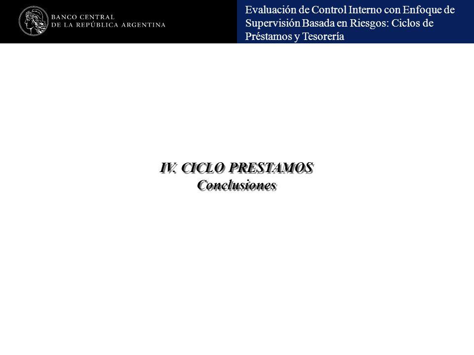 IV. CICLO PRESTAMOS Conclusiones