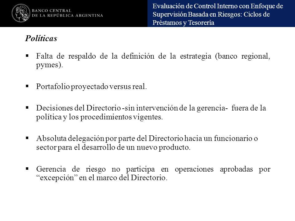 Políticas Falta de respaldo de la definición de la estrategia (banco regional, pymes). Portafolio proyectado versus real.