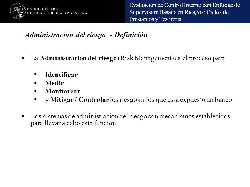 Administración del riesgo - Definición