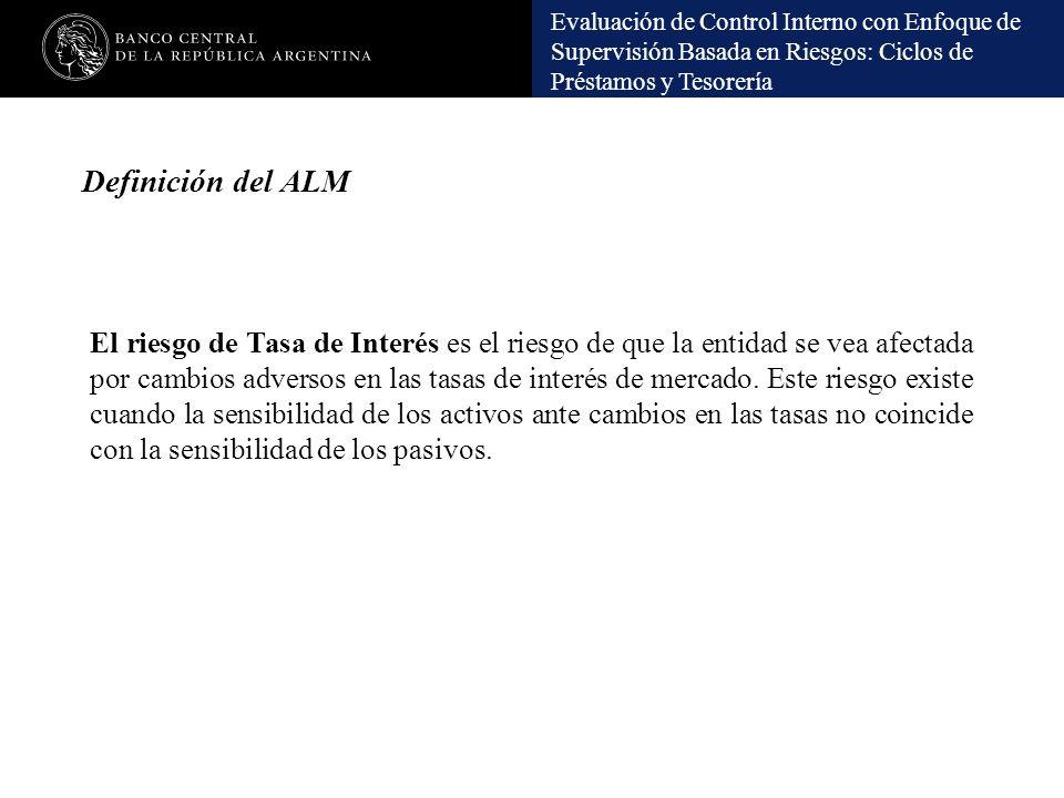 Definición del ALM