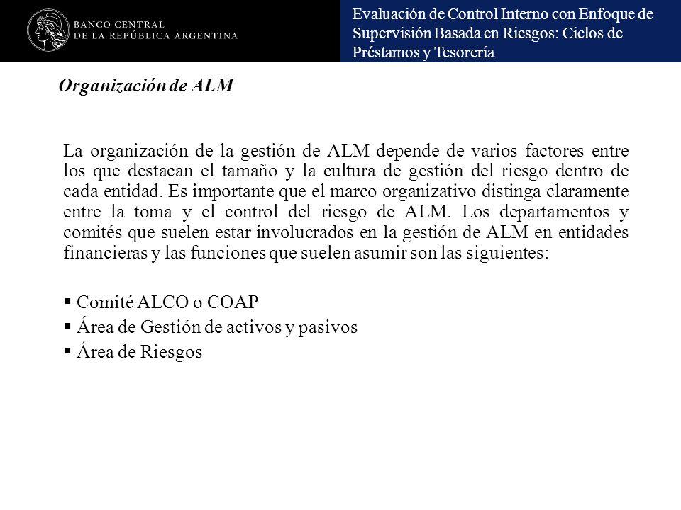 Organización de ALM