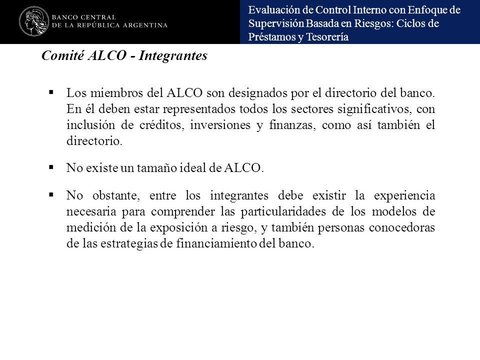 Comité ALCO - Integrantes