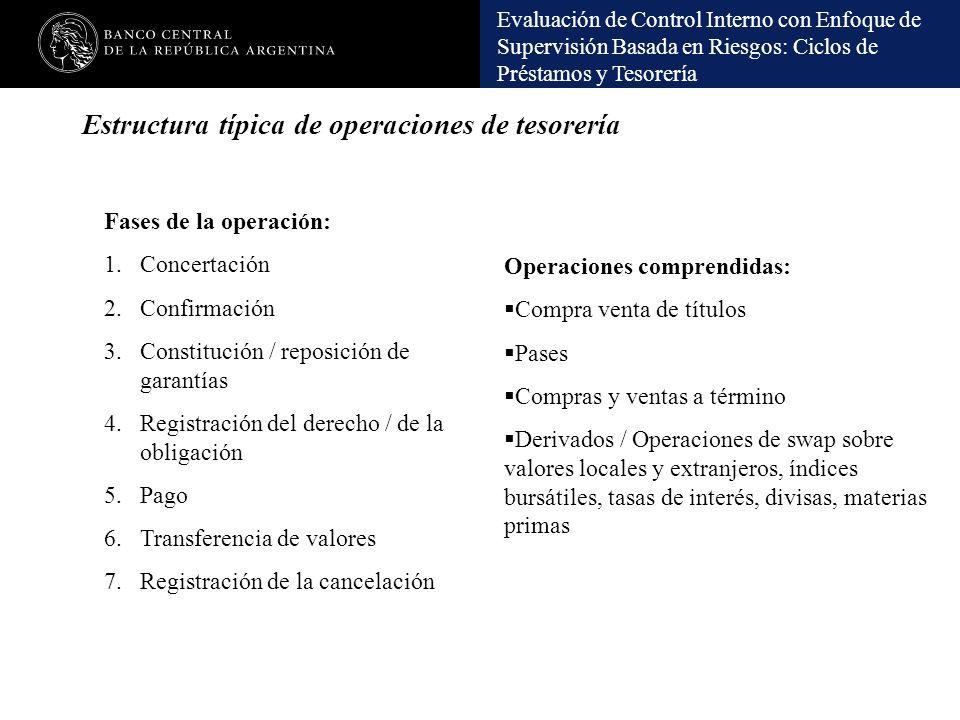 Estructura típica de operaciones de tesorería