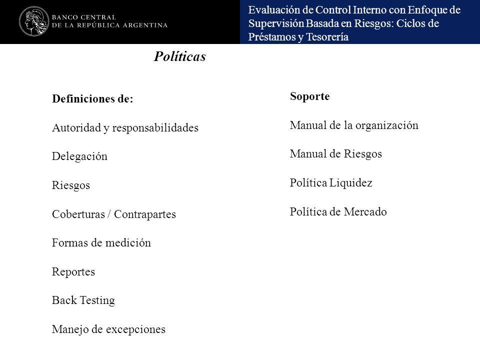Políticas Soporte Definiciones de: Manual de la organización