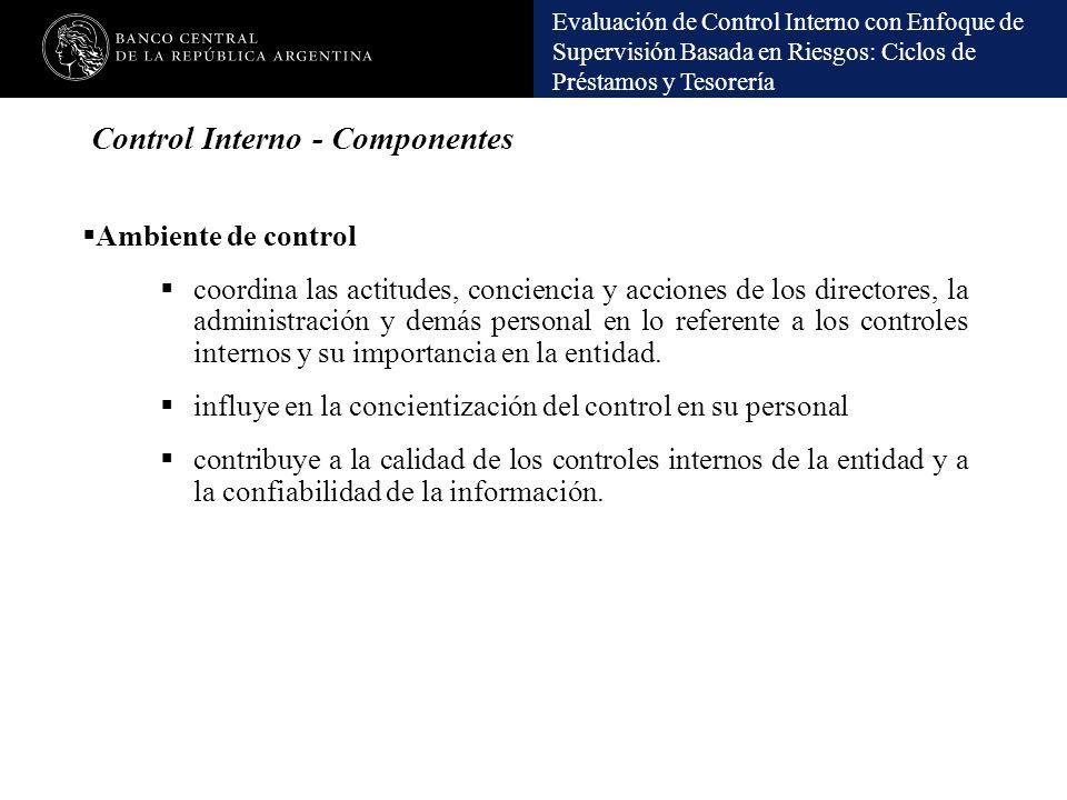 Control Interno - Componentes