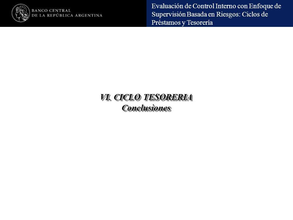 VI. CICLO TESORERIA Conclusiones