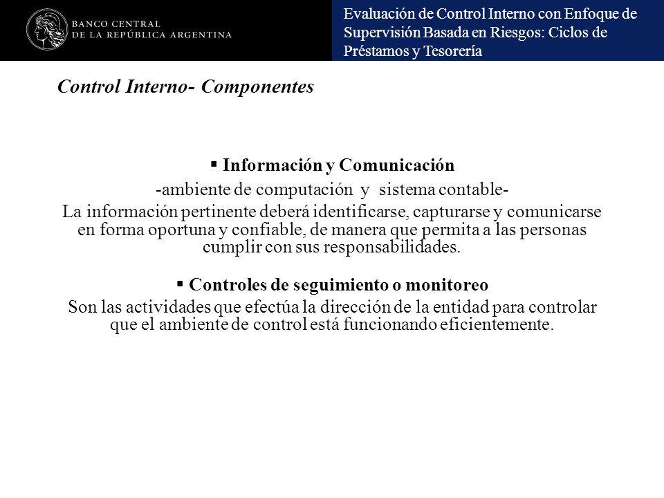 Control Interno- Componentes