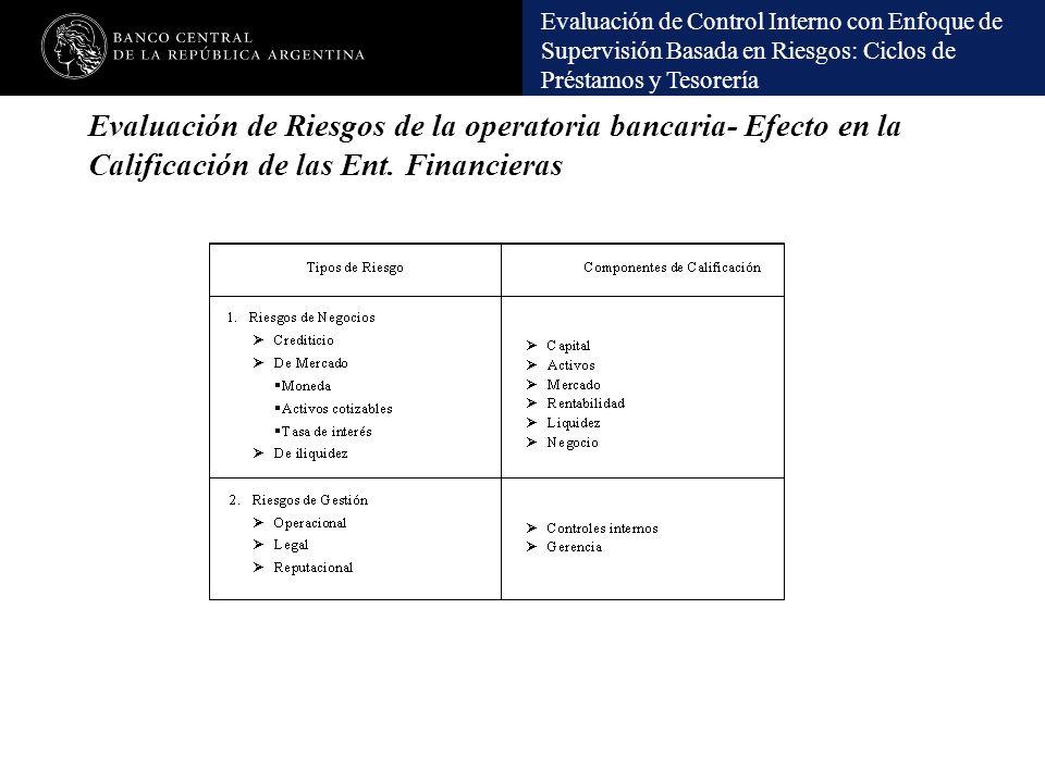 Evaluación de Riesgos de la operatoria bancaria- Efecto en la Calificación de las Ent. Financieras