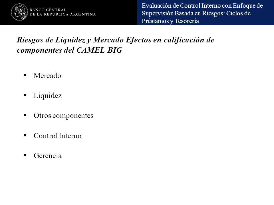 Riesgos de Liquidez y Mercado Efectos en calificación de componentes del CAMEL BIG