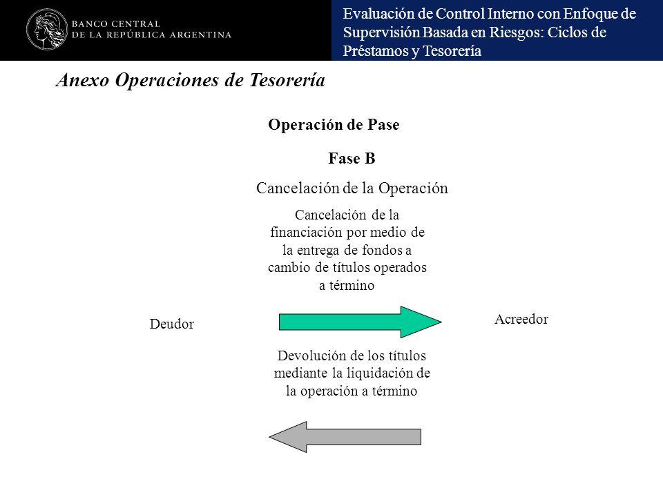 Cancelación de la Operación