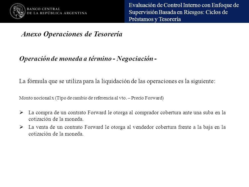 Operación de moneda a término - Negociación -