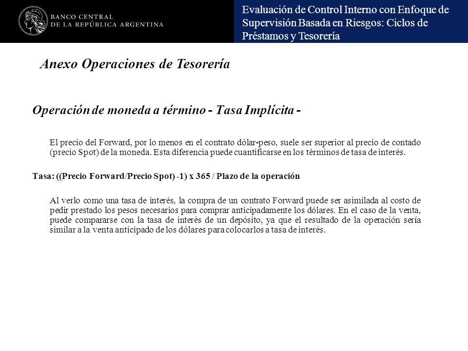 Operación de moneda a término - Tasa Implícita -