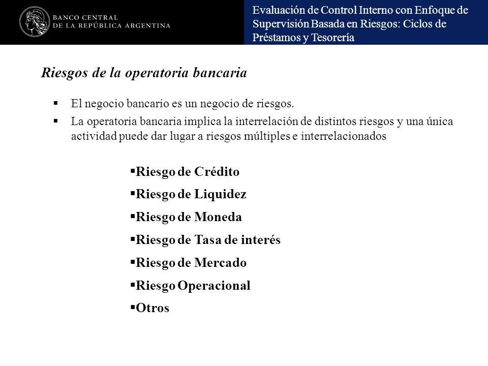 Riesgos de la operatoria bancaria