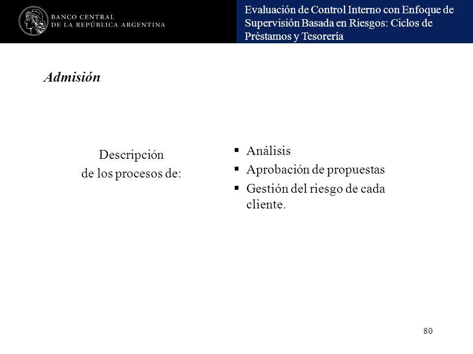 Descripción de los procesos de: