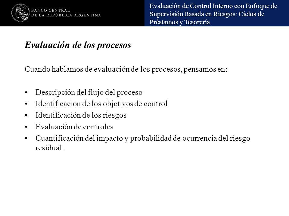 Evaluación de los procesos