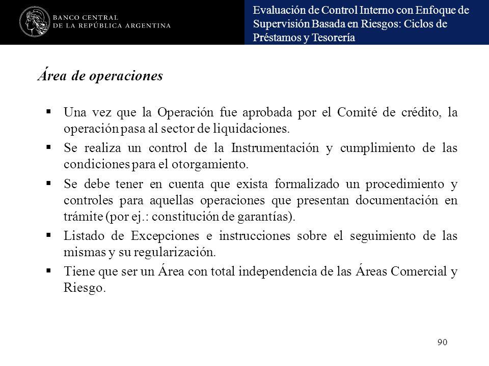 Área de operaciones Una vez que la Operación fue aprobada por el Comité de crédito, la operación pasa al sector de liquidaciones.