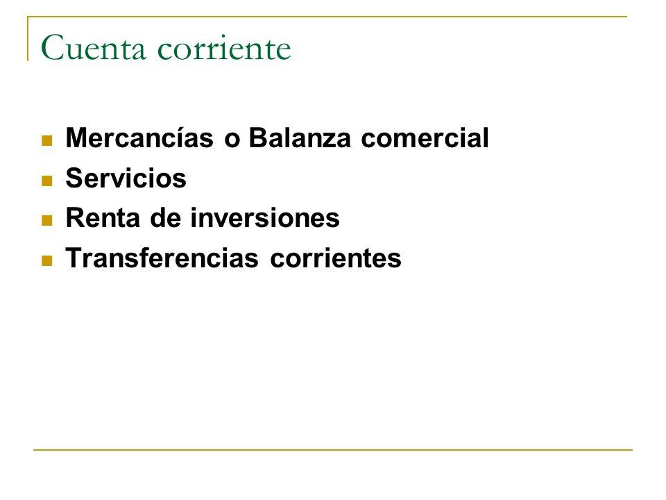 Cuenta corriente Mercancías o Balanza comercial Servicios
