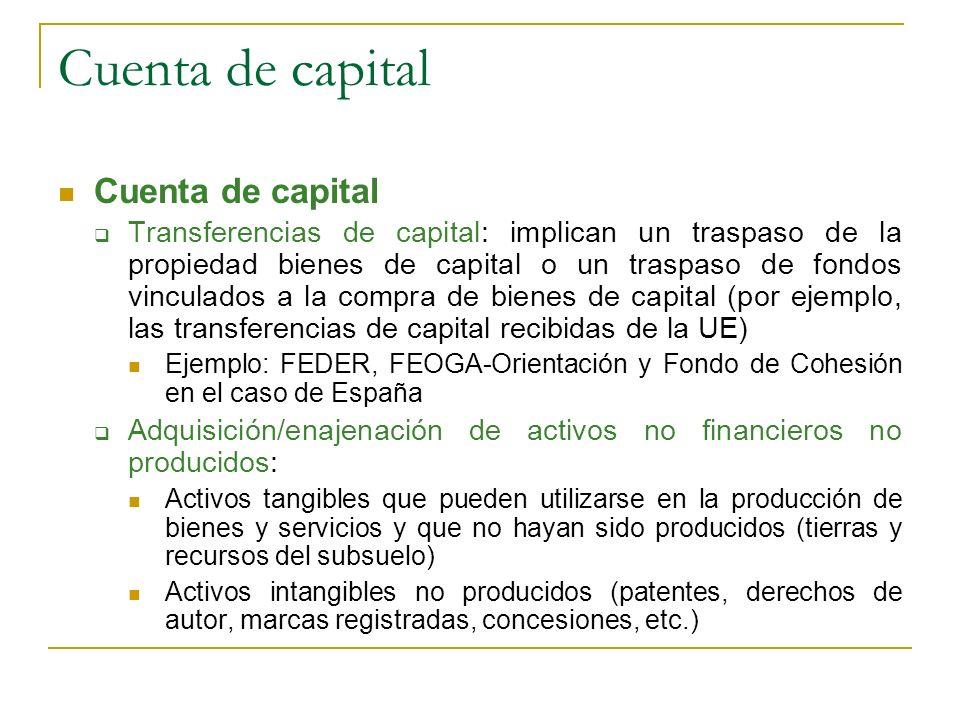 Cuenta de capital Cuenta de capital