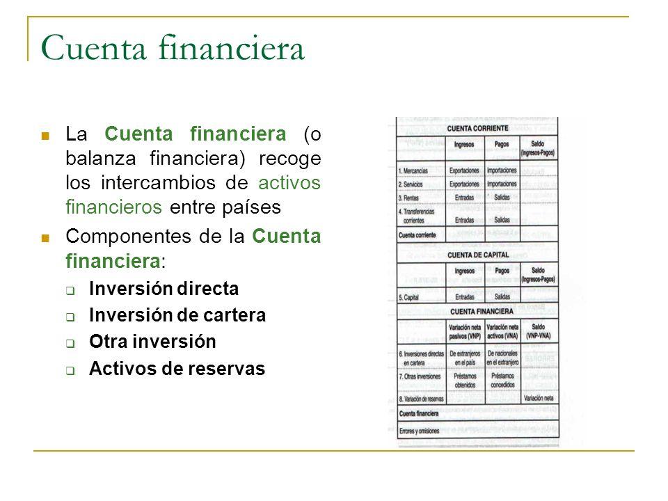 Cuenta financiera La Cuenta financiera (o balanza financiera) recoge los intercambios de activos financieros entre países.