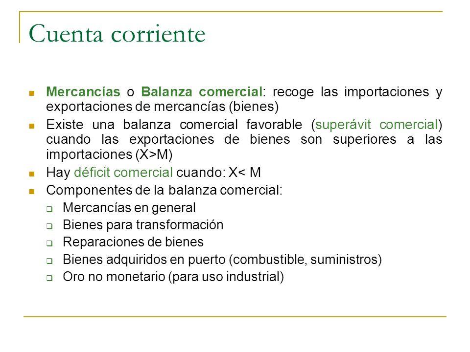 Cuenta corriente Mercancías o Balanza comercial: recoge las importaciones y exportaciones de mercancías (bienes)