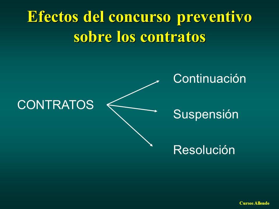 Efectos del concurso preventivo sobre los contratos