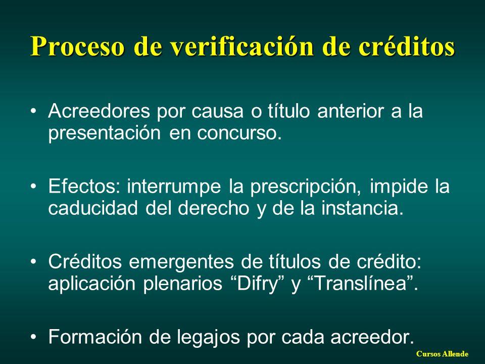 Proceso de verificación de créditos