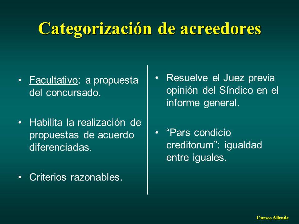 Categorización de acreedores