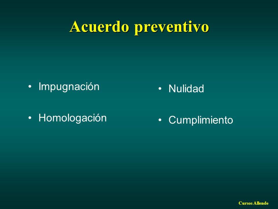 Acuerdo preventivo Impugnación Homologación Nulidad Cumplimiento