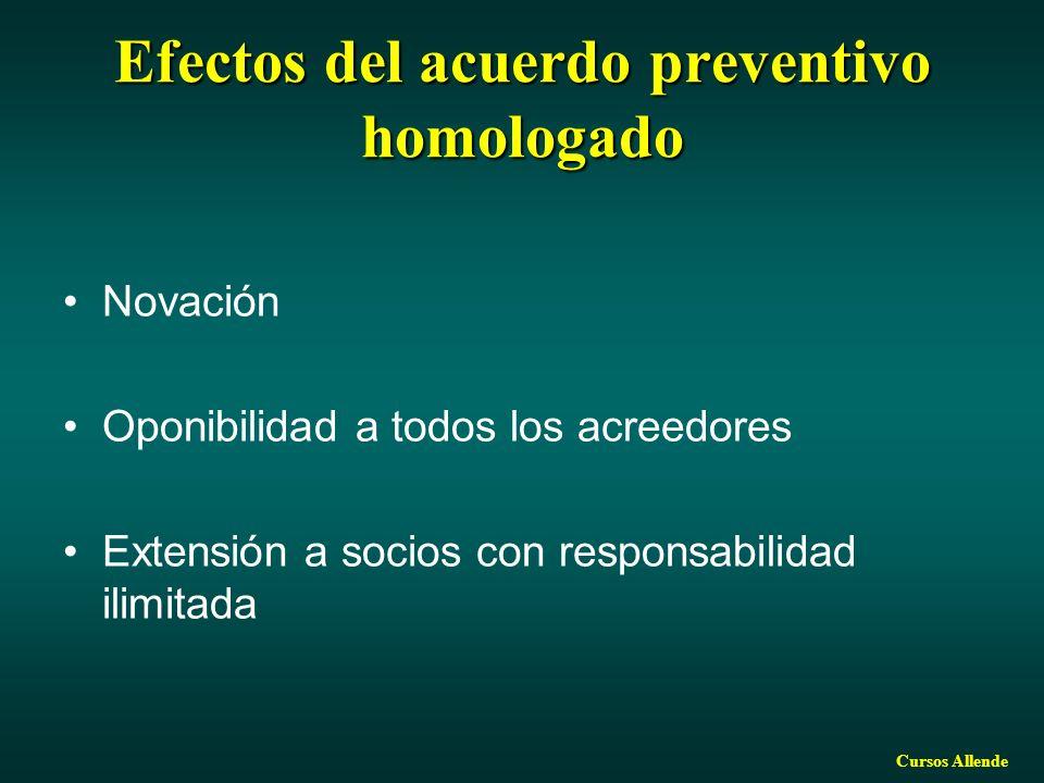 Efectos del acuerdo preventivo homologado