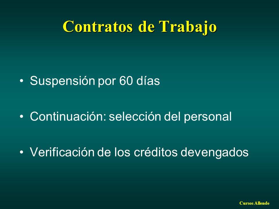 Contratos de Trabajo Suspensión por 60 días