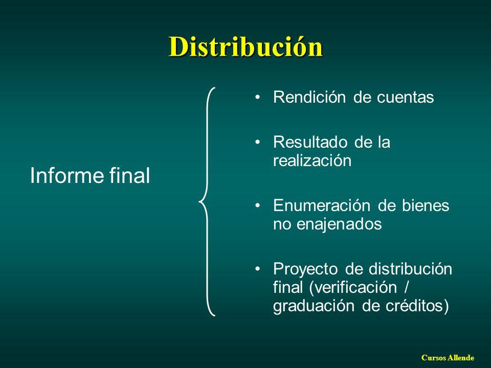 Distribución Informe final Rendición de cuentas