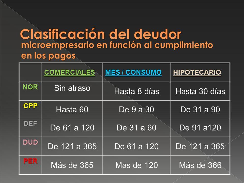 Sin atraso Hasta 8 días Hasta 30 días Hasta 60 De 9 a 30 De 31 a 90