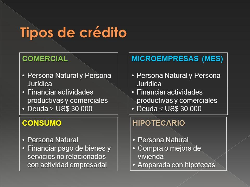 COMERCIAL MICROEMPRESAS (MES) CONSUMO HIPOTECARIO