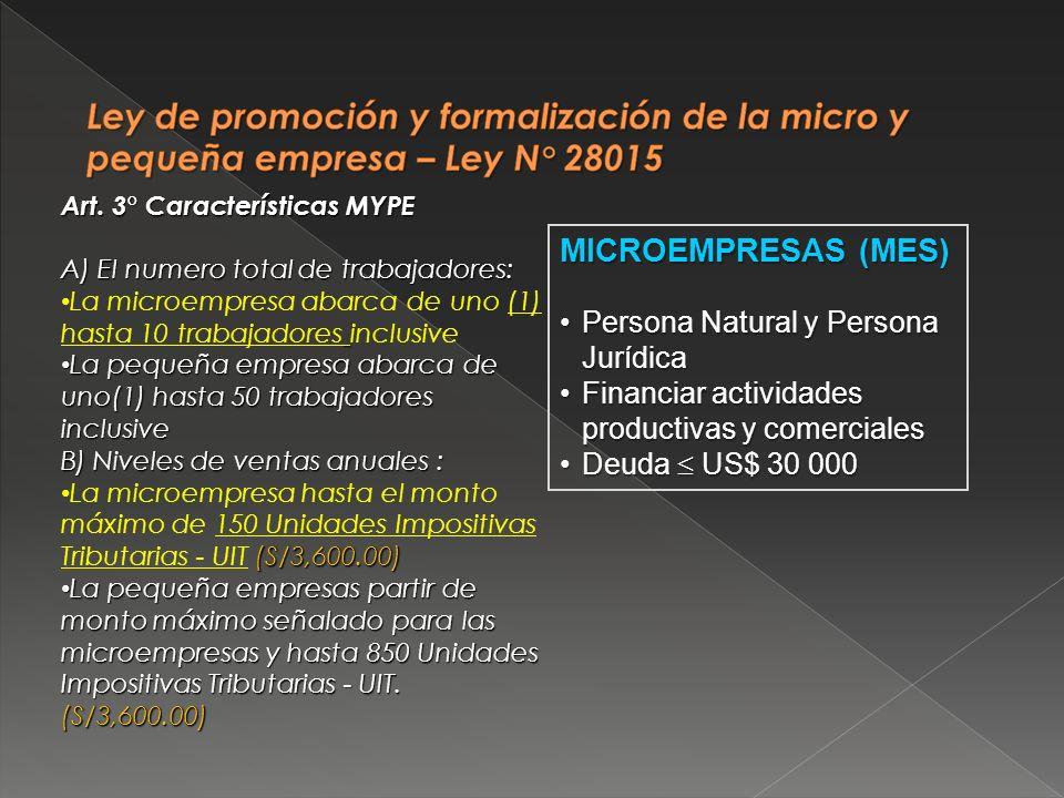MICROEMPRESAS (MES) Persona Natural y Persona Jurídica