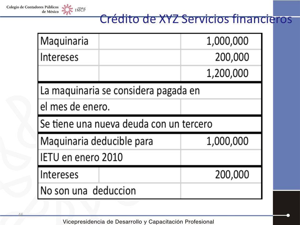 Crédito de XYZ Servicios financieros