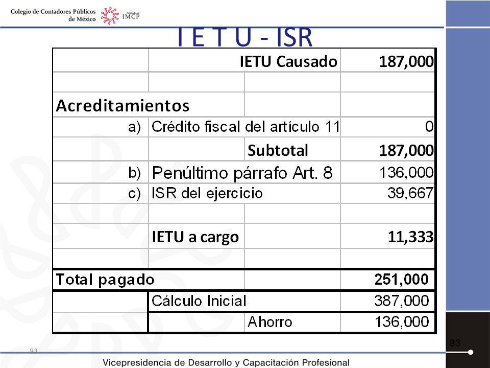 I E T U - ISR 83 83