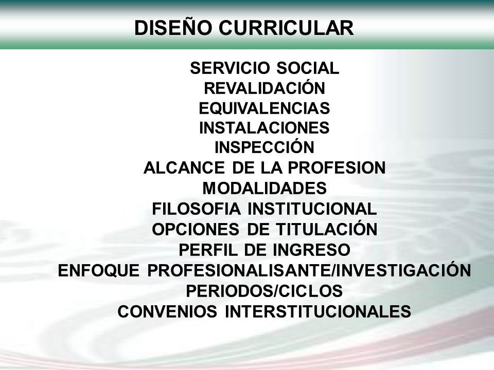 DISEÑO CURRICULAR SERVICIO SOCIAL ALCANCE DE LA PROFESION MODALIDADES