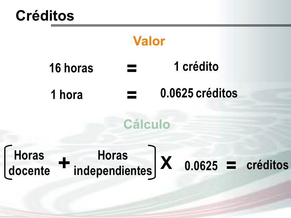 = + X Créditos 16 horas Valor 1 crédito 1 hora 0.0625 créditos Cálculo