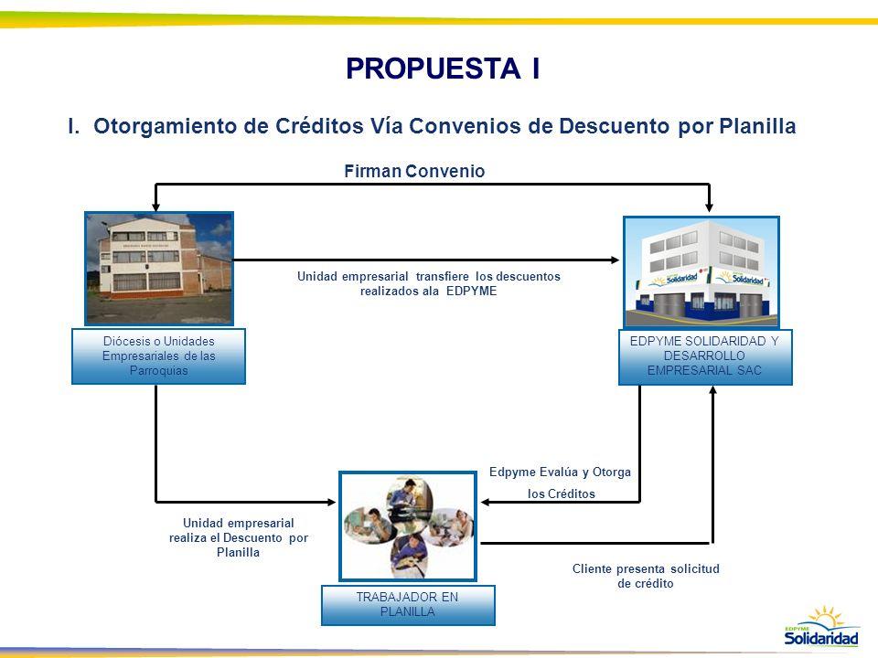 PROPUESTA I Otorgamiento de Créditos Vía Convenios de Descuento por Planilla. Firman Convenio.