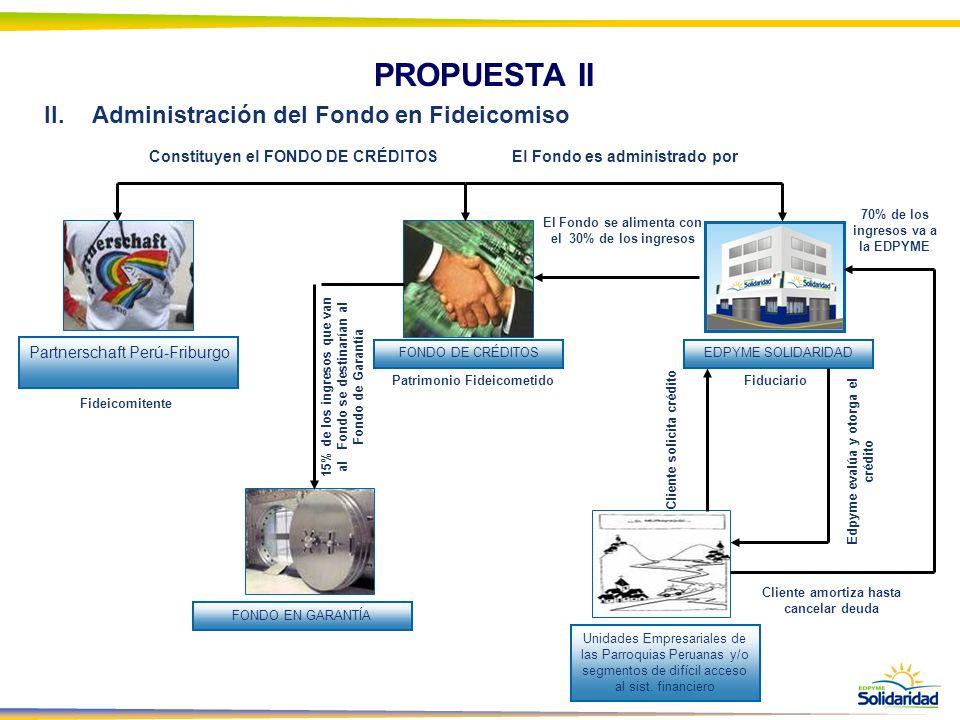 PROPUESTA II Administración del Fondo en Fideicomiso